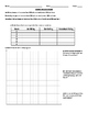 Interpreting Systems of Linear Equations: Word Problems