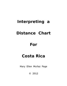 Interpreting a Distance Chart in Costa Rica