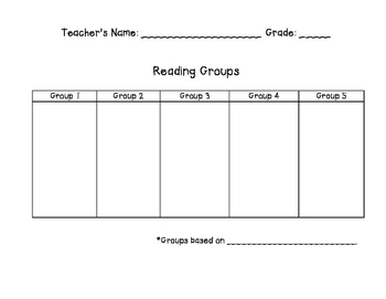 Intervention Groups/ Small Groups Charts
