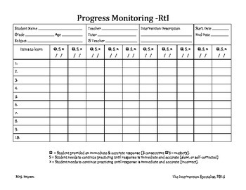 Intervention Progress Monitoring - RtI