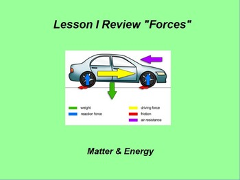 """Intro. Physics ActivInspire Review Lesson I """"Forces"""""""