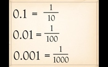 Intro to Equivalent Decimals and Fractions with Simplifying