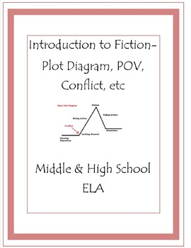 Intro to Fiction Worksheets