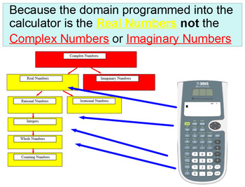 Intro to Imaginary Numbers - 9 Assignments & an Introducti