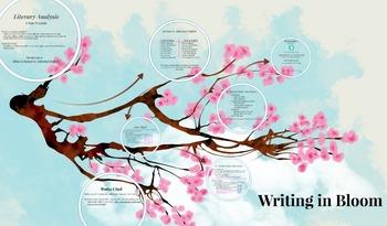 Intro to Literary Analysis Paper
