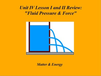 """Intro. to Physics Lesson I & II ActivInspire Review """"Fluid"""