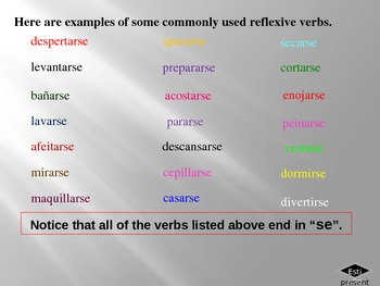 Intro to Reflexive Verbs - Spanish