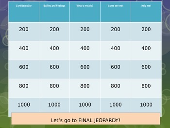 Intro to the Counselor JEOPARDY!