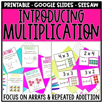 Introducing Multiplication With Arrays, Repeated Addition,