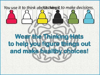 Traditional Six Thinking Hats, Part One: Red Hat and White Hat