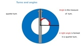 Introducing right angles