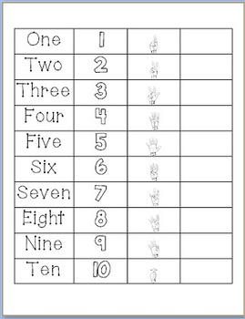 Introduction To Numbers Chart