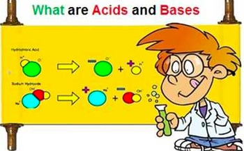 Introduction to Acids and Bases with pH powerpoint and gui