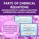 Introduction to Chemical Reactions Graphic Organizer Folda