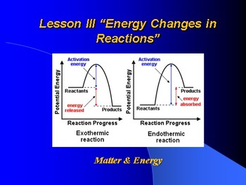 """Introduction to Chemistry Lesson III PowerPoint """"Energy Ch"""