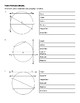 Introduction to Circles - Parts of a Circle, Central v Inscribed