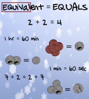 Introduction to Equivalent Fractions