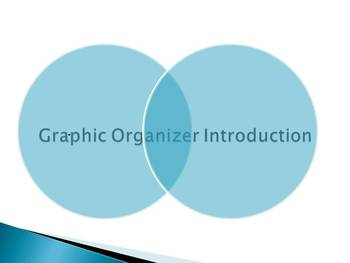 Introduction to Graphic Organizers
