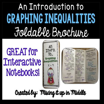 Introduction to Graphing Algebraic Inequalities Interactiv