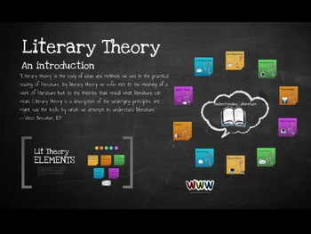 Introduction to Literary Theory/Criticism