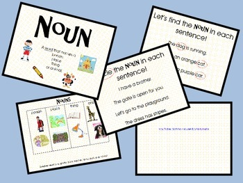 Introduction to Nouns PowerPoint