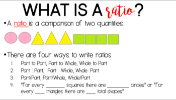 Introduction to Ratios Powerpoint and Activity