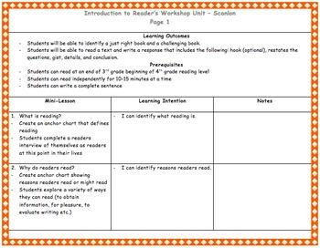 Introduction to Reader's Workshop Unit