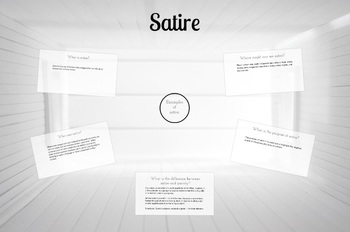 Introduction to Satire Prezi