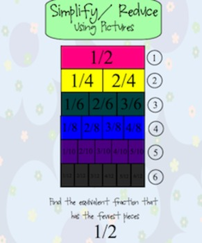 Introduction to Simplifying or Reducing Fractions