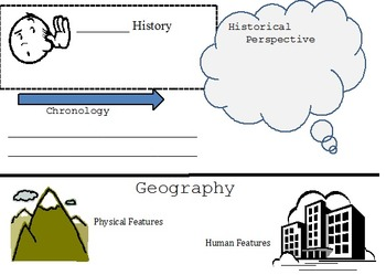 Introduction to Social Studies Interactive Notes & Test