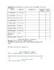 Introduction to Statistics Quiz