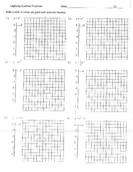 Introduction to graphing quadratic functions tables graphs