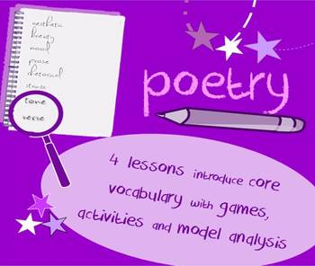 Introduction to poetry lessons: understand vocab, practice