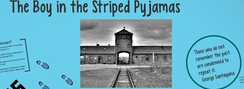 Introduction to the Holocaust Prezi