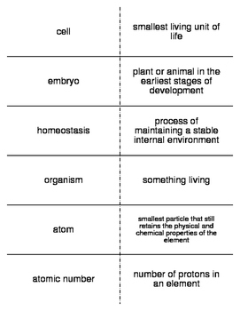 Introduction to the Living Organism Vocab. Flash Cards for