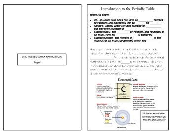 Introduction to the Periodic Table for Interactive Notebook