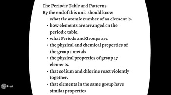 Introduction to the Periodic Table: unit 1 Introduction