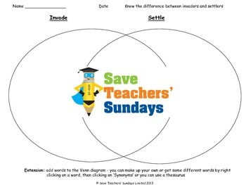 Invaders and settlers Lesson plan and Worksheet