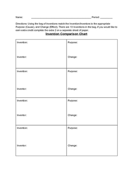 Invention Cause and Effect Anchor Chart