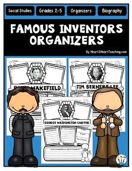 Famous Inventors Organizers For Guided Research {Pack of 20}