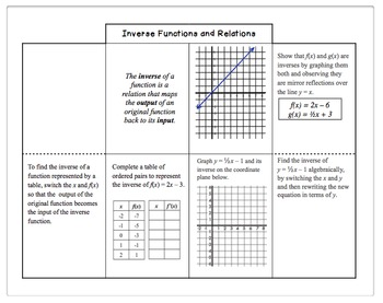 Inverse Function Foldable and Practice