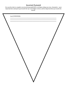 Inverted Pyramid - Journalism and Newspaper