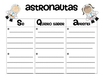 Investigacion de astronautas