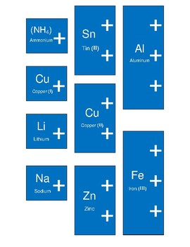 Ionic Bonding (with your neighbor) activity