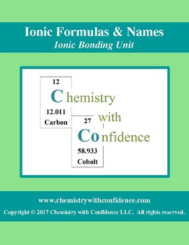 Ionic Formulas & Names