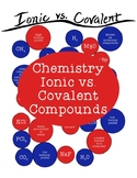 Ionic Vs. Covalent Coloring Activity Chemistry Science PDF