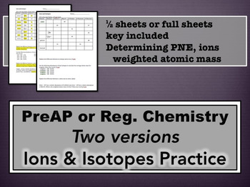 Ions and Isotopes Practice - two versions