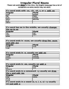 Irregular Plural Noun Reference Sheet