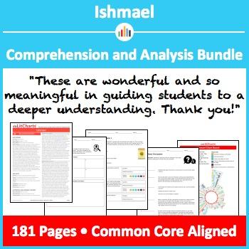 Ishmael – Comprehension and Analysis Bundle