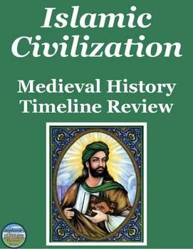 Islamic Civilization Timeline Review